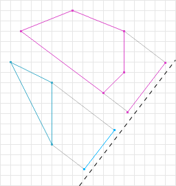 Figure 6: Two Separated Convex Shapes With Their Respective Projections