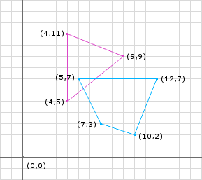 Figure 1: Two convex shapes intersecting