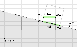 Figure 15: The final clip of example 3
