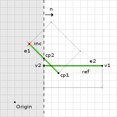 Figure 9: The second clip of example 2